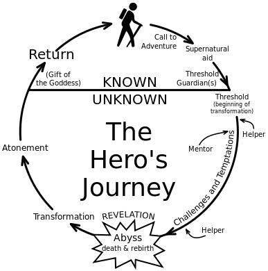 herocycle