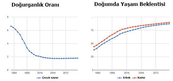 Demografi3